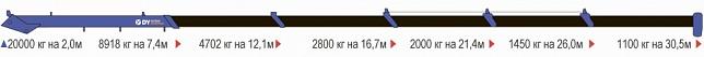 DY SS70161 | Грузоподьемность: 200001